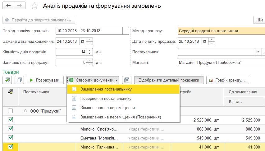Формування замовлення постачальнику на підставі аналізу продажів в програмі BAS Роздрібна торгівля