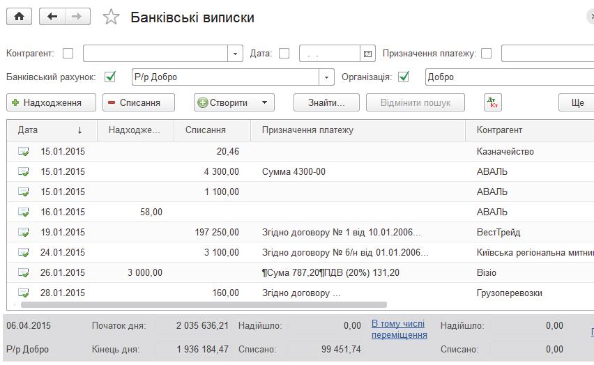 Документ Банковская выписка